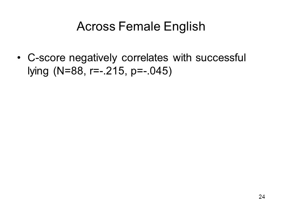 C-score negatively correlates with successful lying (N=88, r=-.215, p=-.045) 24 Across Female English
