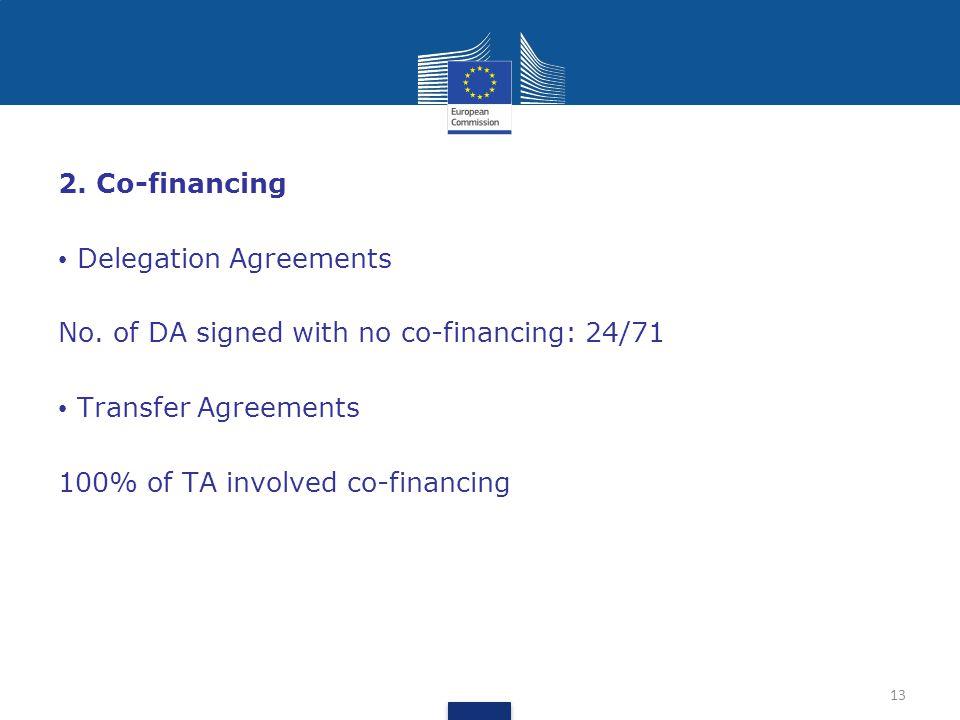 2. Co-financing Delegation Agreements No.