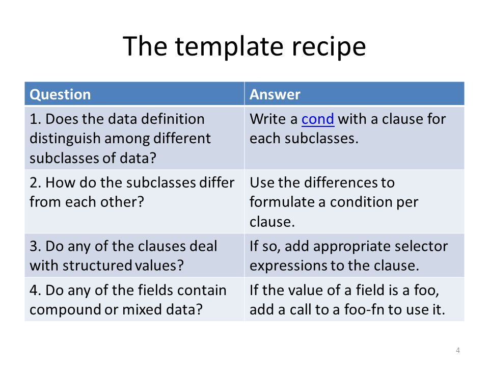 The template recipe QuestionAnswer 1.