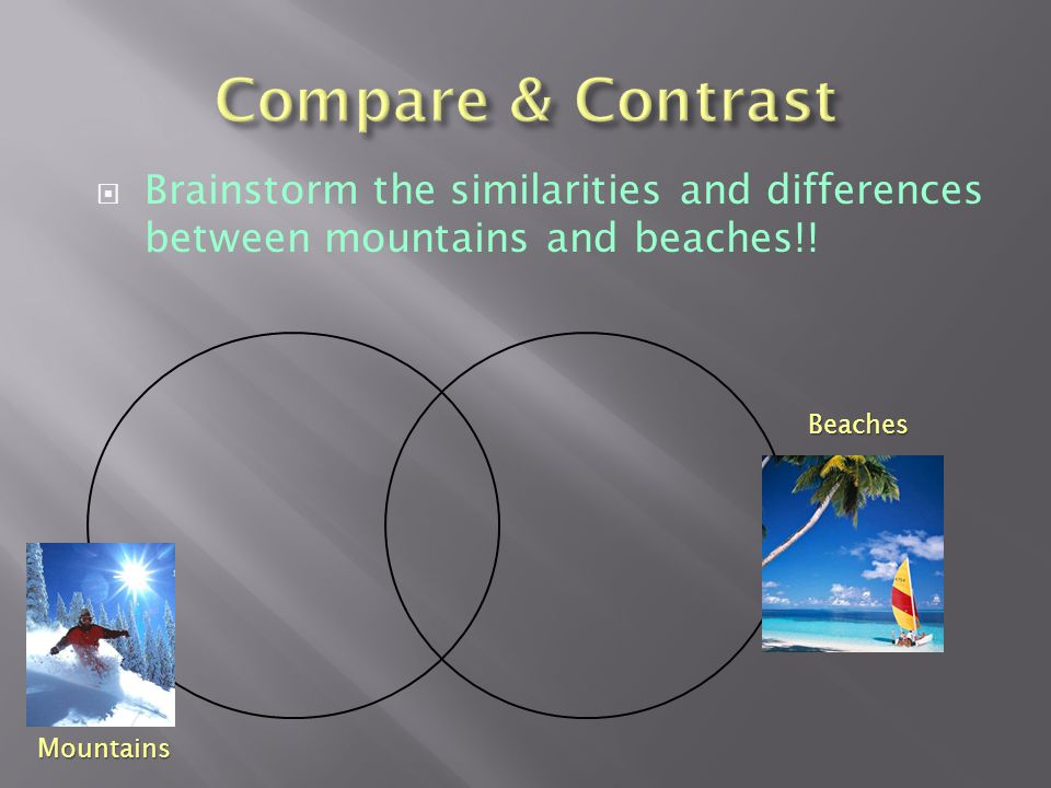  Brainstorm the similarities and differences between mountains and beaches!! Beaches Mountains
