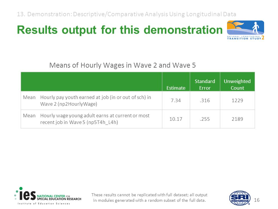 13. Demonstration: Descriptive/Comparative Analysis Using Longitudinal Data 16 Means of Hourly Wages in Wave 2 and Wave 5 Estimate Standard Error Unwe