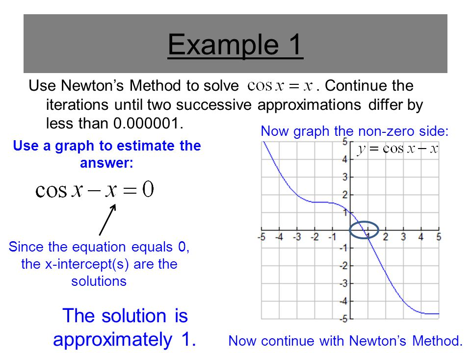 Example 1 Use a graph to estimate the answer: Now graph the non-zero side: Since the equation equals 0, the x-intercept(s) are the solutions The solution is approximately 1.