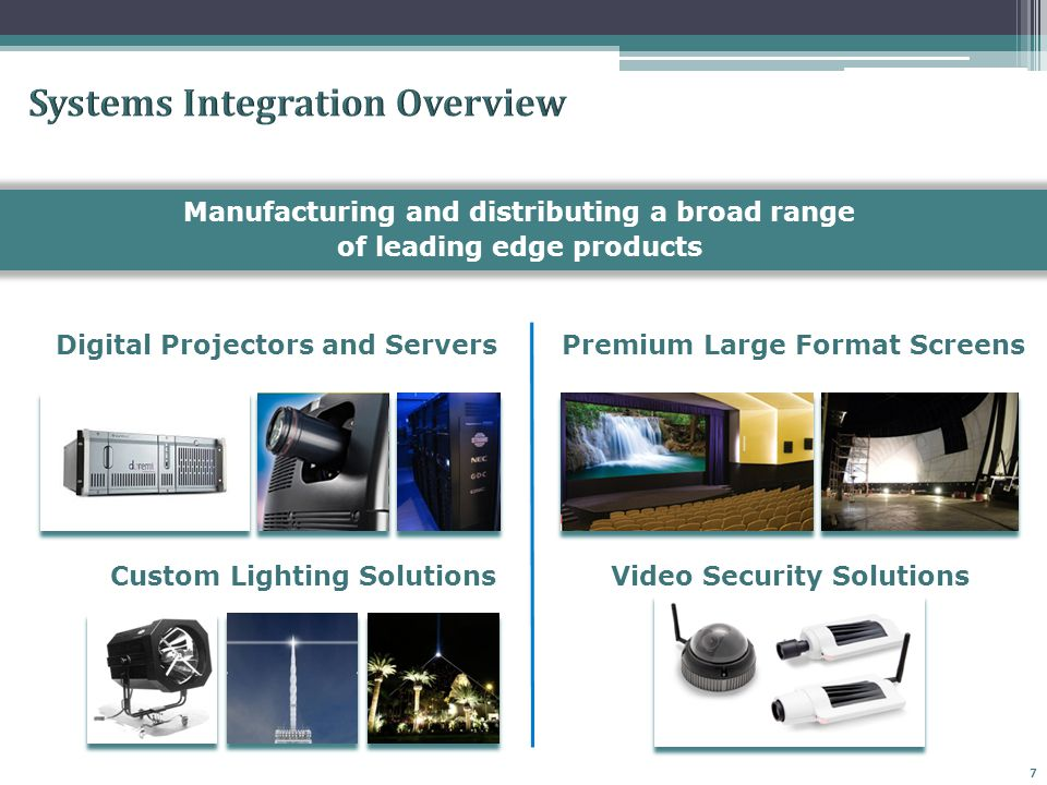 Custom Lighting Solutions Premium Large Format Screens Video Security Solutions Insert Pictures Digital Projectors and Servers 7 Manufacturing and dis