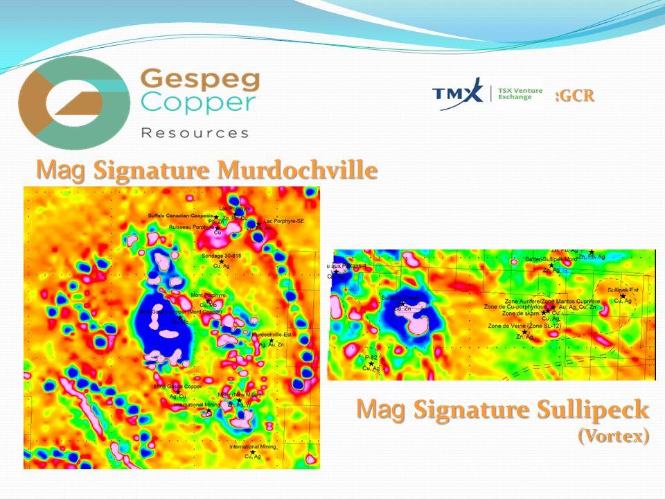 :GCR Mag Signature Murdochville Mag Signature Sullipeck (Vortex)