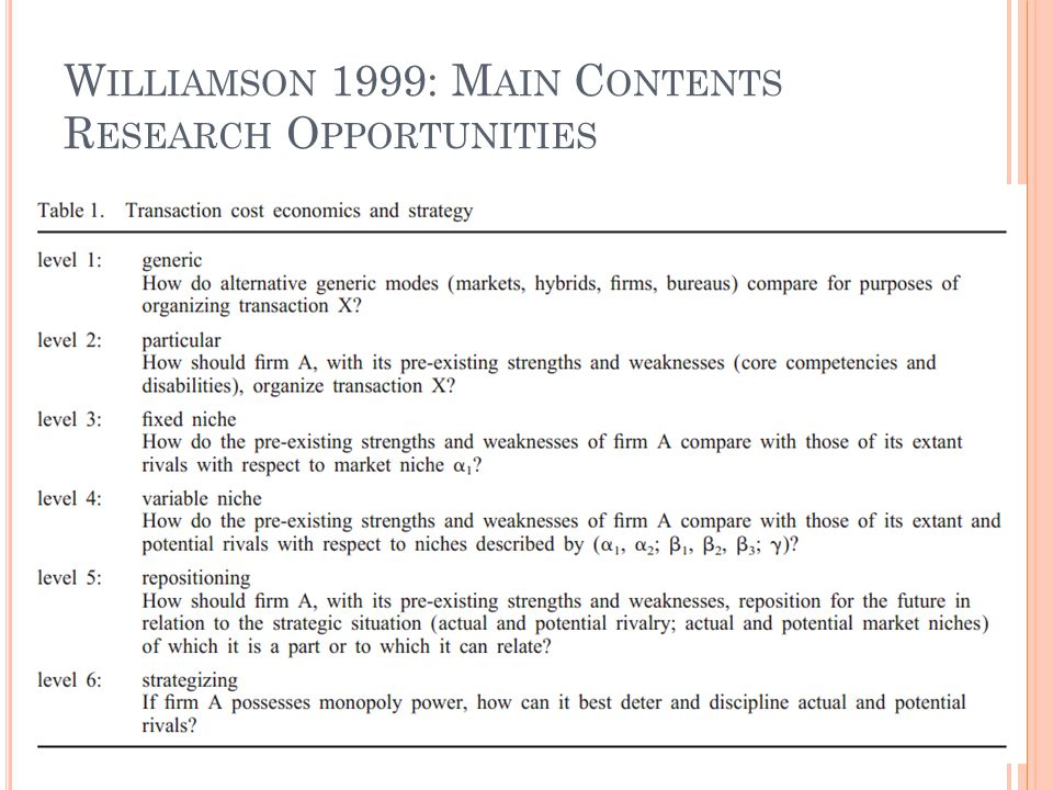 W ILLIAMSON 1999: M AIN C ONTENTS R ESEARCH O PPORTUNITIES