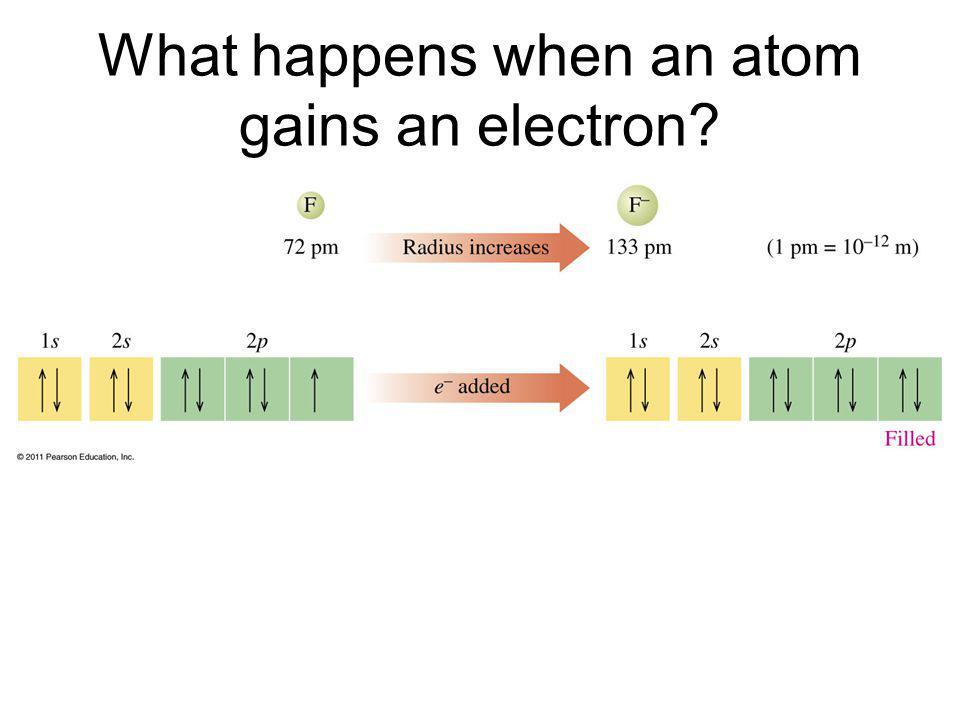 What happens when an atom gains an electron?