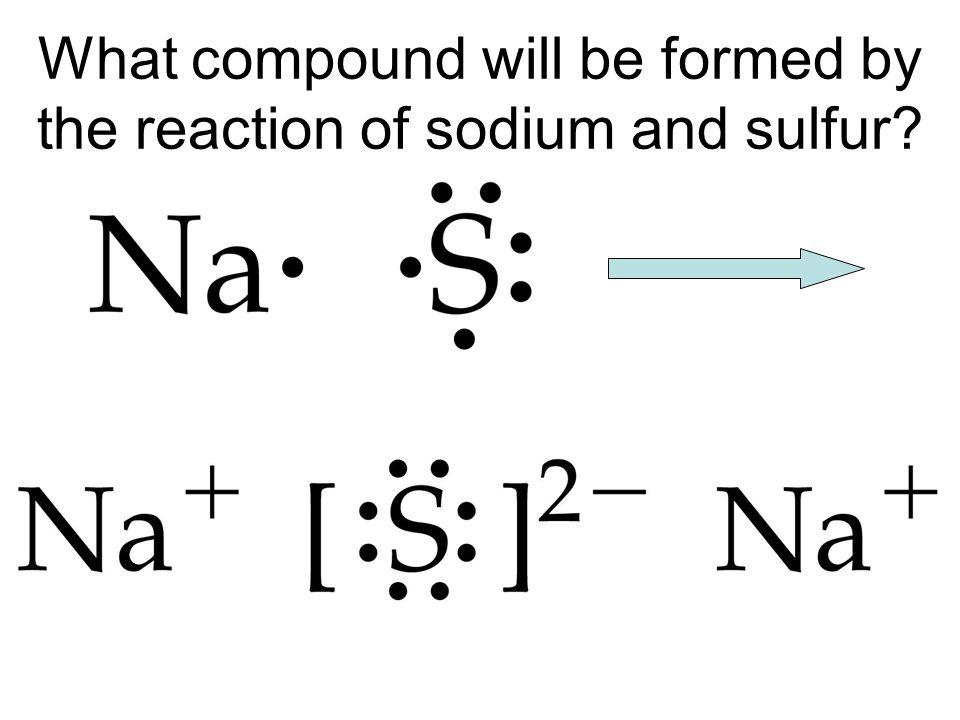 What compound will be formed by the reaction of sodium and sulfur?