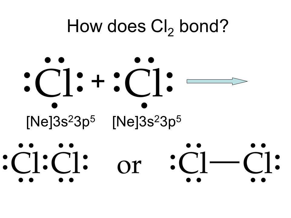 + How does Cl 2 bond? [Ne]3s 2 3p 5