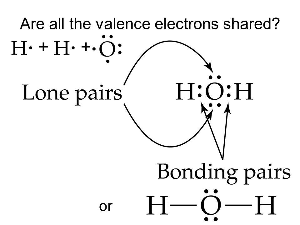 or ++ Are all the valence electrons shared?