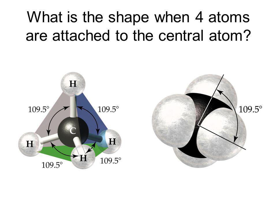 What is the shape when 4 atoms are attached to the central atom?