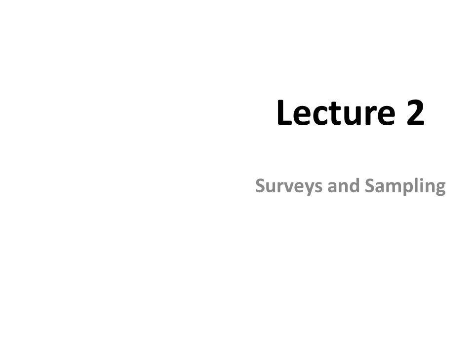The Valid Survey Example: Biased Questions The following question appears on a sample survey.