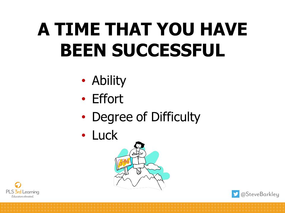 Effort x Ability Manageable Task 6 = Success