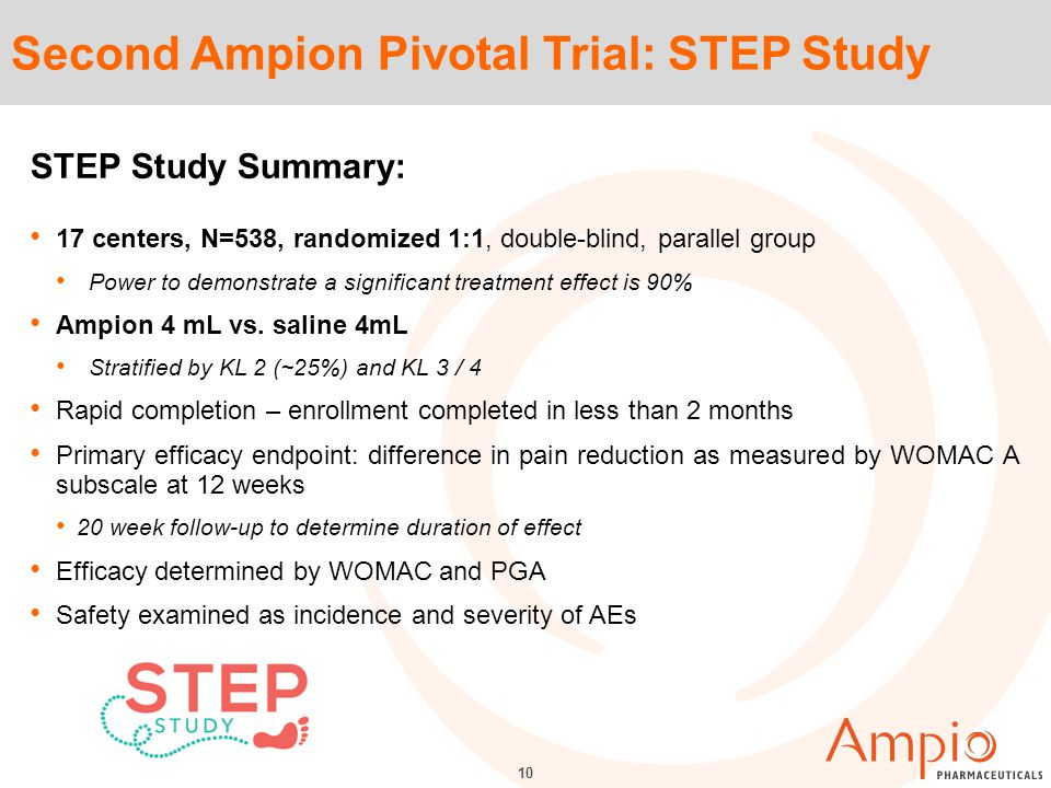 10 Second Ampion Pivotal Trial: STEP Study STEP Study Summary: 17 centers, N=538, randomized 1:1, double-blind, parallel group Power to demonstrate a significant treatment effect is 90% Ampion 4 mL vs.