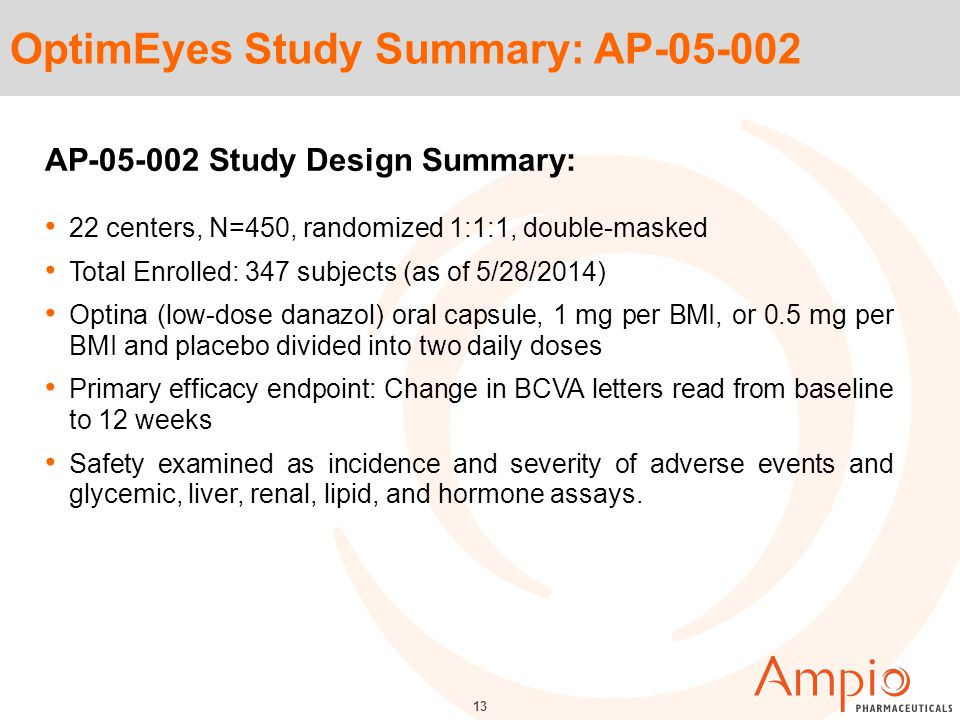 13 OptimEyes Study Summary: AP-05-002 AP-05-002 Study Design Summary: 22 centers, N=450, randomized 1:1:1, double-masked Total Enrolled: 347 subjects (as of 5/28/2014) Optina (low-dose danazol) oral capsule, 1 mg per BMI, or 0.5 mg per BMI and placebo divided into two daily doses Primary efficacy endpoint: Change in BCVA letters read from baseline to 12 weeks Safety examined as incidence and severity of adverse events and glycemic, liver, renal, lipid, and hormone assays.