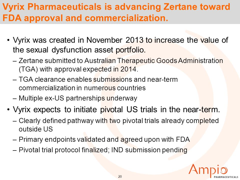 20 Vyrix Pharmaceuticals is advancing Zertane toward FDA approval and commercialization.