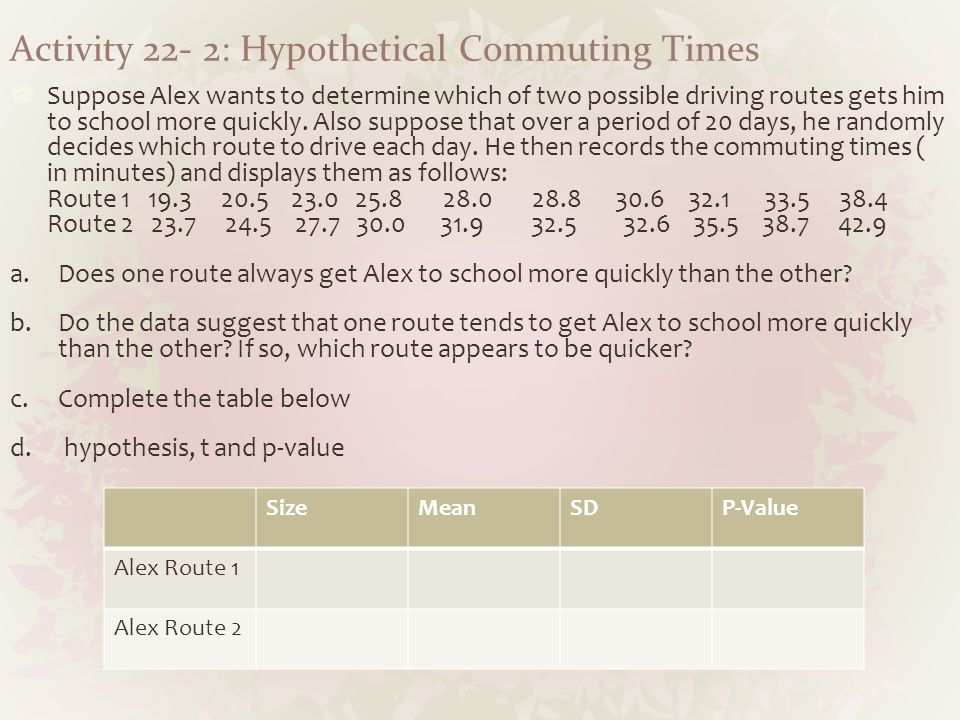 Activity 22- 2: Hypothetical Commuting Times Suppose Alex wants to determine which of two possible driving routes gets him to school more quickly. Als
