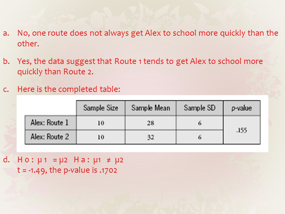 a.No, one route does not always get Alex to school more quickly than the other. b.Yes, the data suggest that Route 1 tends to get Alex to school more