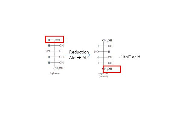 """Reduction Ald  Alc -""""itol"""" acid"""