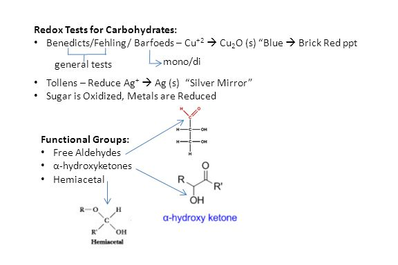 """Redox Tests for Carbohydrates: Benedicts/Fehling/ Barfoeds – Cu +2  Cu 2 O (s) """"Blue  Brick Red ppt Tollens – Reduce Ag +  Ag (s) """"Silver Mirror"""" S"""