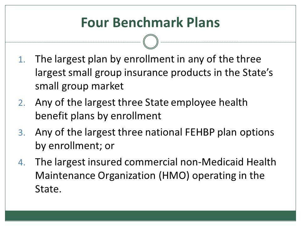 Four Benchmark Plans 1.