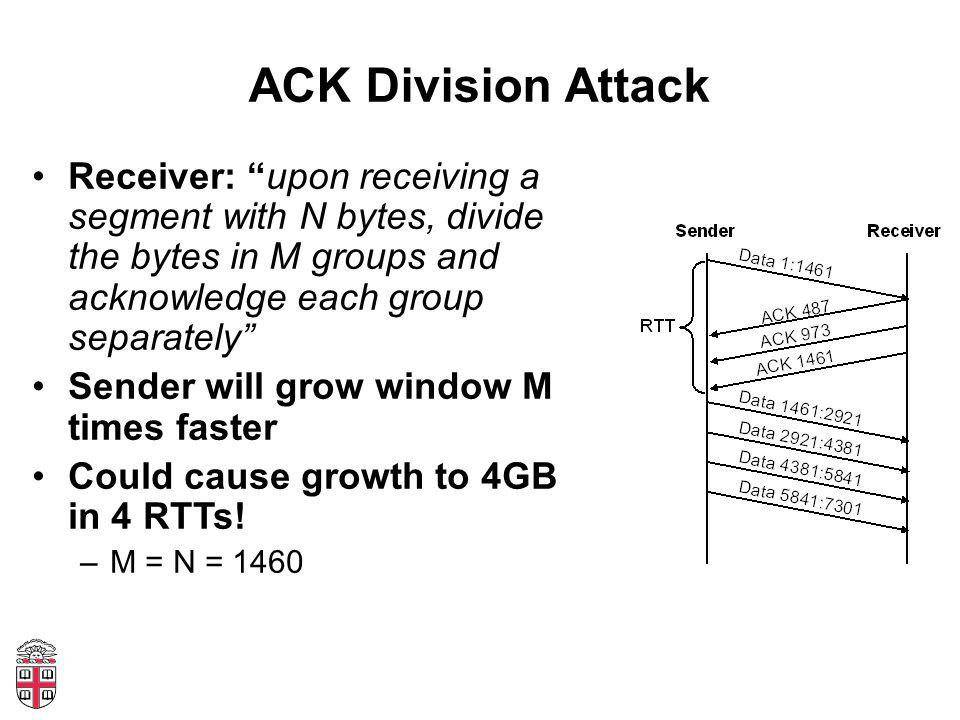 ACK Division Attack Receiver: upon receiving a segment with N bytes, divide the bytes in M groups and acknowledge each group separately Sender will grow window M times faster Could cause growth to 4GB in 4 RTTs.