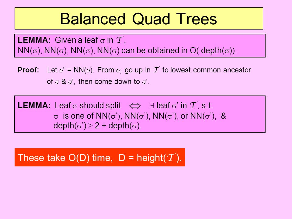Balanced Quad Trees LEMMA: Given a leaf  in T, NN(  ), NN(  ), NN(  ), NN(  ) can be obtained in O( depth(  )). Proof: Let  ' = NN(  ). From 