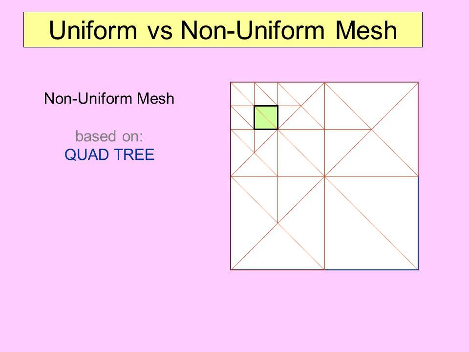 Uniform vs Non-Uniform Mesh Non-Uniform Mesh based on: QUAD TREE