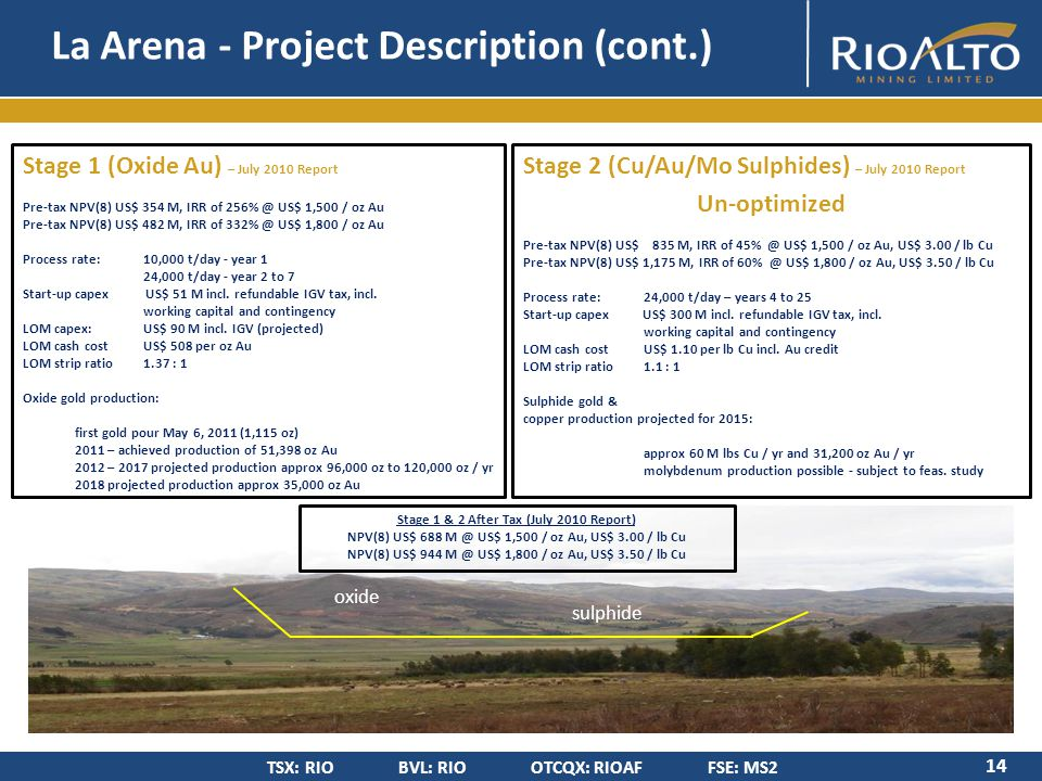 TSX: RIO BVL: RIO OTCQX: RIOAF FSE: MS2 La Arena - Project Description (cont.) 14 Stage 1 (Oxide Au) – July 2010 Report Pre-tax NPV(8) US$ 354 M, IRR of 256% @ US$ 1,500 / oz Au Pre-tax NPV(8) US$ 482 M, IRR of 332% @ US$ 1,800 / oz Au Process rate: 10,000 t/day - year 1 24,000 t/day - year 2 to 7 Start-up capex US$ 51 M incl.