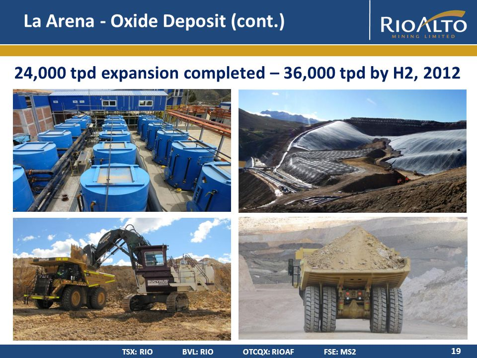 TSX: RIO BVL: RIO OTCQX: RIOAF FSE: MS2 24,000 tpd expansion completed – 36,000 tpd by H2, 2012 La Arena - Oxide Deposit (cont.) 19