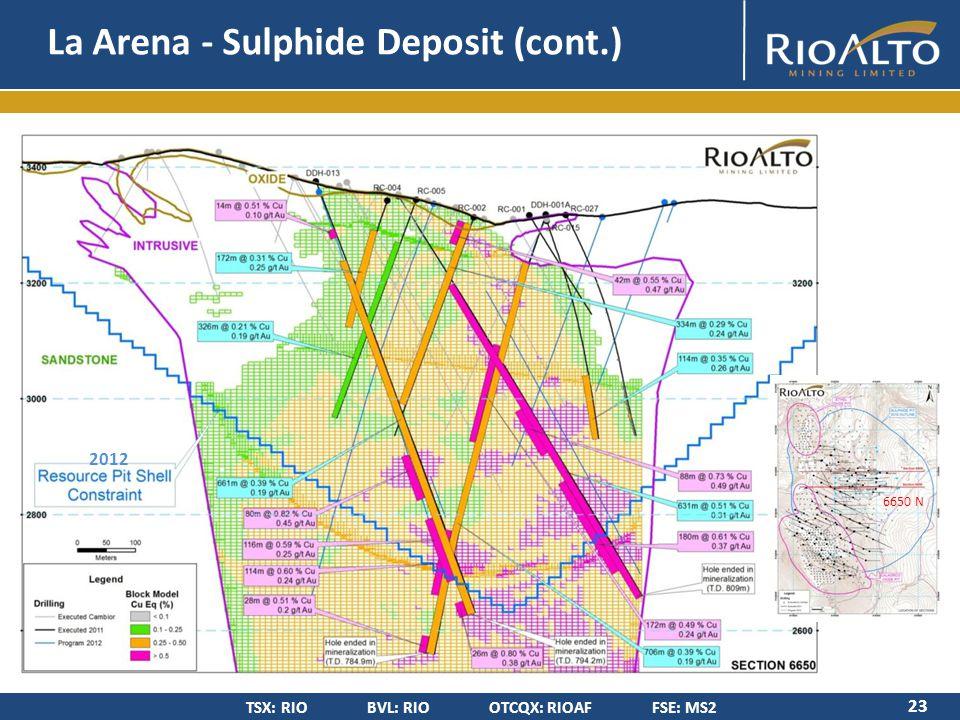 TSX: RIO BVL: RIO OTCQX: RIOAF FSE: MS2 La Arena - Sulphide Deposit (cont.) 23 6650 N 2012