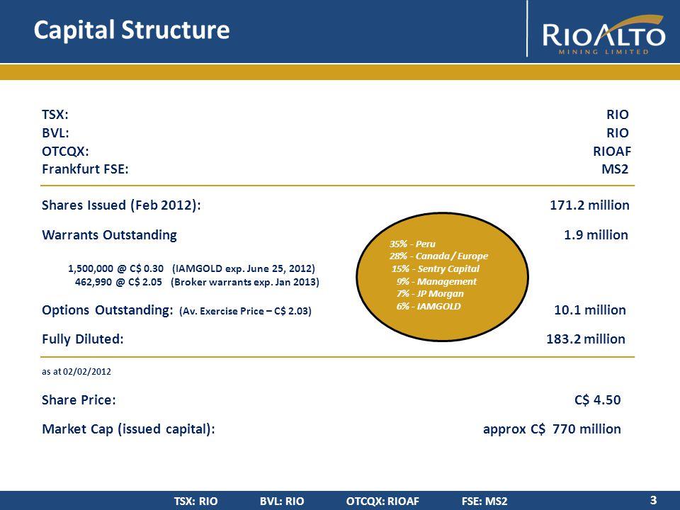 TSX: RIO BVL: RIO OTCQX: RIOAF FSE: MS2 La Arena - Project Description (cont.) 14 Stage 1 (Oxide Au) – July 2010 Report Pre-tax NPV(8) US$ 354 M, IRR of 256% @ US$ 1,500 / oz Au Pre-tax NPV(8) US$ 482 M, IRR of 332% @ US$ 1,800 / oz Au Process rate: 10,000 t/day - year 1 24,000 t/day - year 2 to 7 Start-up capex US$ 51 M incl.