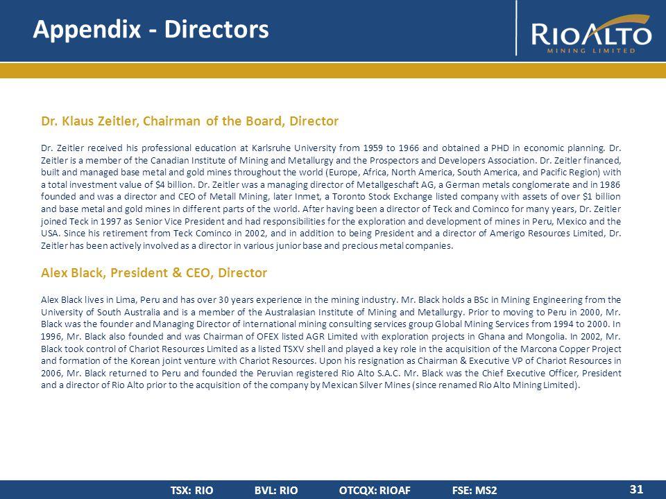 TSX: RIO BVL: RIO OTCQX: RIOAF FSE: MS2 Appendix - Directors 31 Dr.