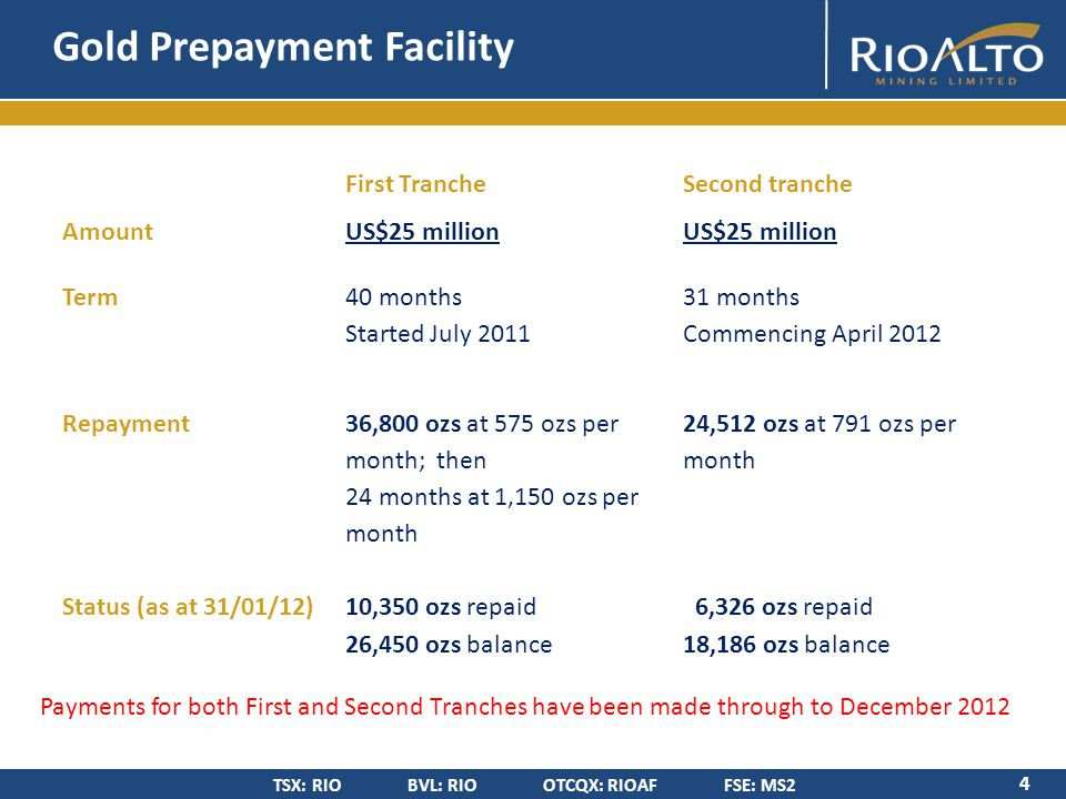TSX: RIO BVL: RIO OTCQX: RIOAF FSE: MS2 Gold Prepayment Facility 4 First TrancheSecond tranche AmountUS$25 million Term 40 months Started July 2011 31 months Commencing April 2012 Repayment Status (as at 31/01/12) 36,800 ozs at 575 ozs per month; then 24 months at 1,150 ozs per month 10,350 ozs repaid 26,450 ozs balance 24,512 ozs at 791 ozs per month 6,326 ozs repaid 18,186 ozs balance Payments for both First and Second Tranches have been made through to December 2012