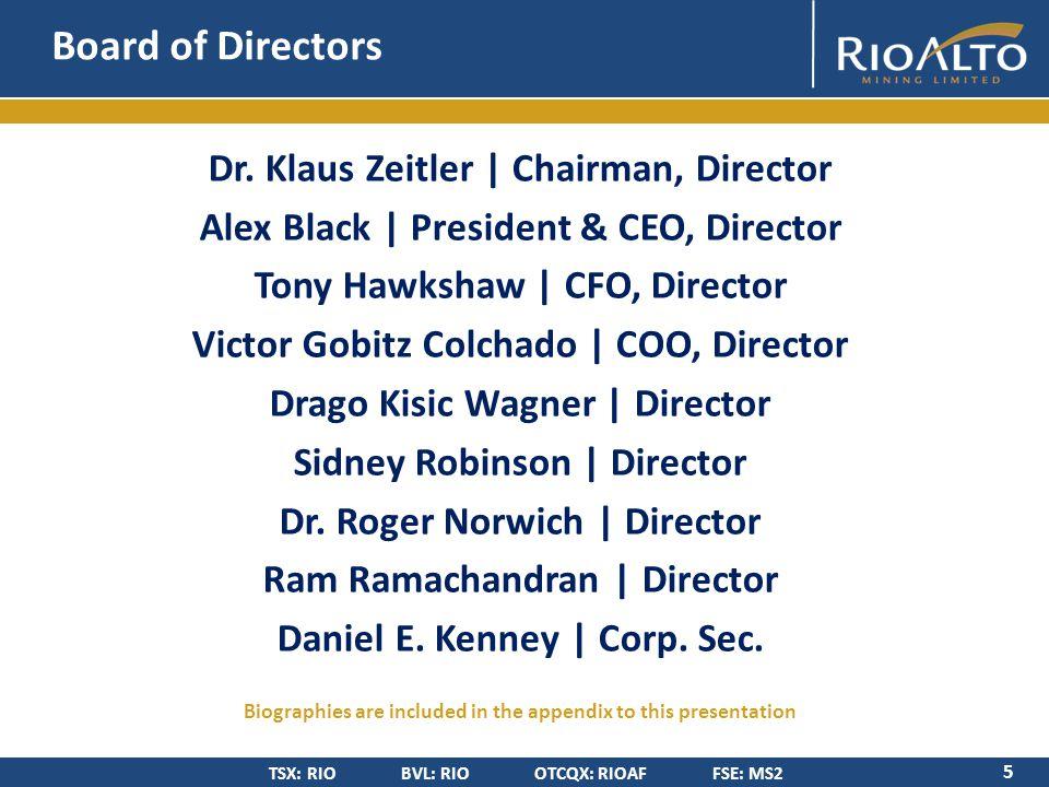 TSX: RIO BVL: RIO OTCQX: RIOAF FSE: MS2 Board of Directors 5 Dr.