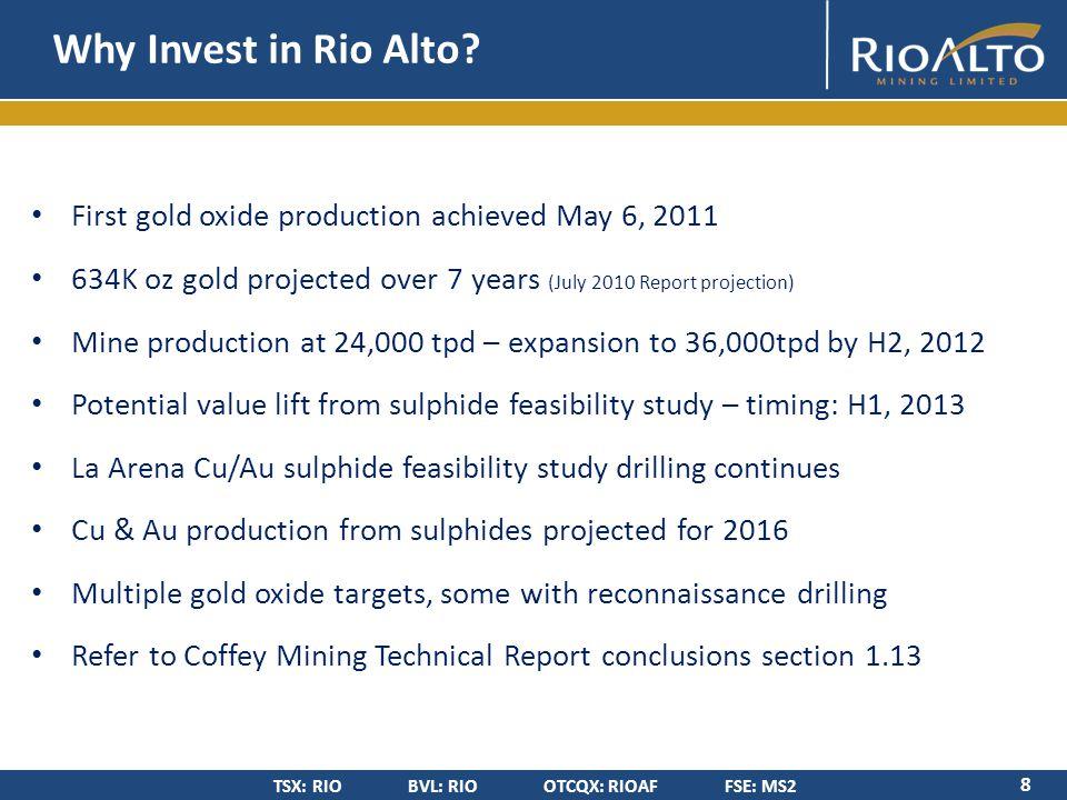 TSX: RIO BVL: RIO OTCQX: RIOAF FSE: MS2 La Arena – Cu/Au Sulphide Exploration 29 Agua Blanca copper anomaly (approx 3km x 2km) – not drilled 3 Cu Porphyry Targets La Arena – Inferred resource conversion, edge definition & depth potential El Alizar – 12 drillholes by Cambior