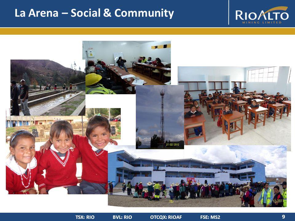 TSX: RIO BVL: RIO OTCQX: RIOAF FSE: MS2 La Arena – Social & Community 9