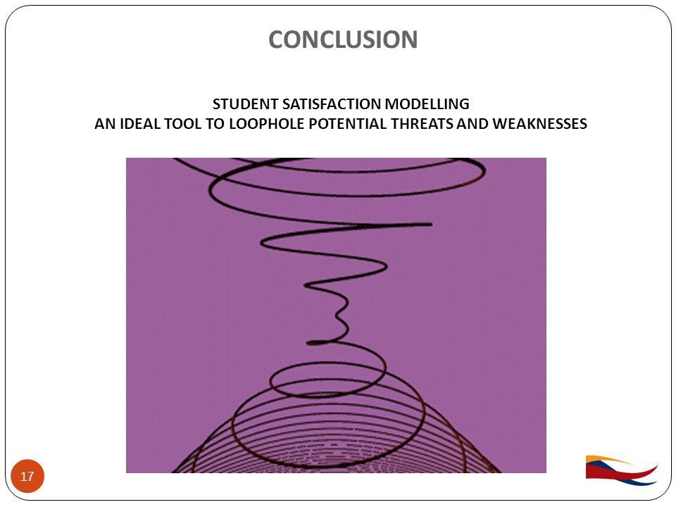 CONCLUSION 17 STUDENT SATISFACTION MODELLING AN IDEAL TOOL TO LOOPHOLE POTENTIAL THREATS AND WEAKNESSES