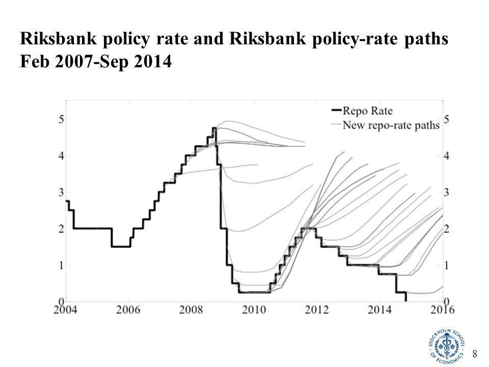 8 Riksbank policy rate and Riksbank policy-rate paths Feb 2007-Sep 2014