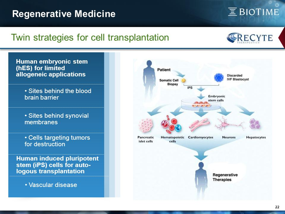 Regenerative Medicine 22 Human embryonic stem (hES) for limited allogeneic applications Twin strategies for cell transplantation Sites behind the blood brain barrier Sites behind synovial membranes Cells targeting tumors for destruction Human induced pluripotent stem (iPS) cells for auto- logous transplantation Vascular disease