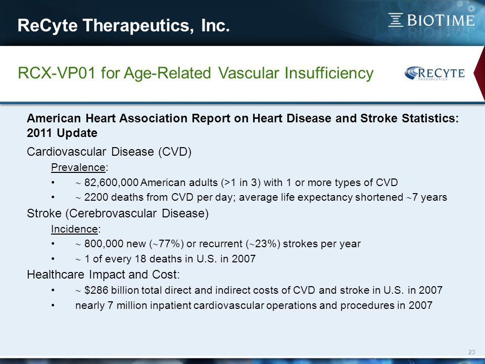 ReCyte Therapeutics, Inc. 23 RCX-VP01 for Age-Related Vascular Insufficiency American Heart Association Report on Heart Disease and Stroke Statistics: