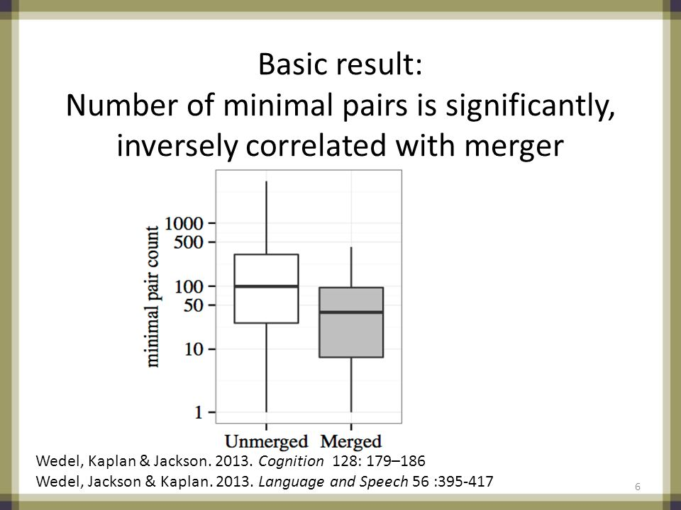Not obviously: Distribution of MP counts does not differ between the change vs no-change group (K-S test, p >.60)