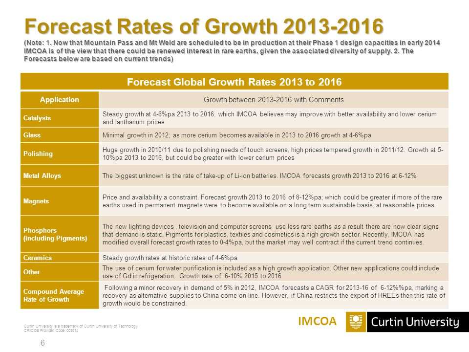 Curtin University is a trademark of Curtin University of Technology CRICOS Provider Code 00301J Forecast Rates of Growth 2013-2016 (Note: 1.