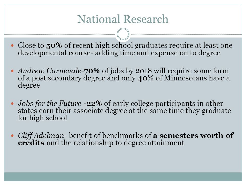 National Research Close to 50% of recent high school graduates require at least one developmental course- adding time and expense on to degree Andrew Carnevale-70% of jobs by 2018 will require some form of a post secondary degree and only 40% of Minnesotans have a degree Jobs for the Future -22% of early college participants in other states earn their associate degree at the same time they graduate for high school Cliff Adelman- benefit of benchmarks of a semesters worth of credits and the relationship to degree attainment