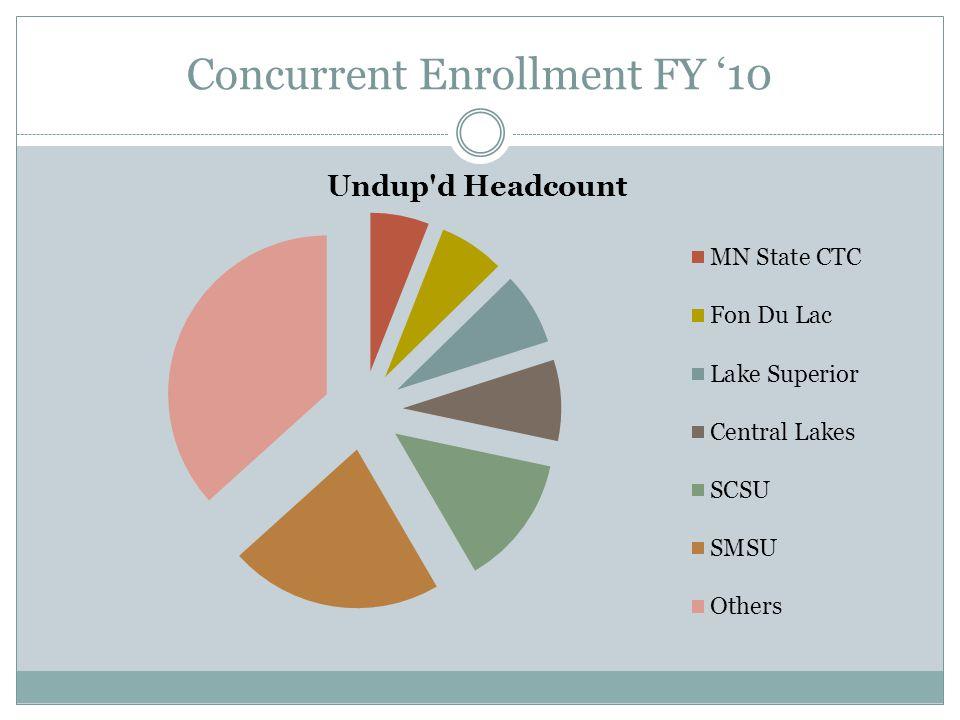Concurrent Enrollment FY '10