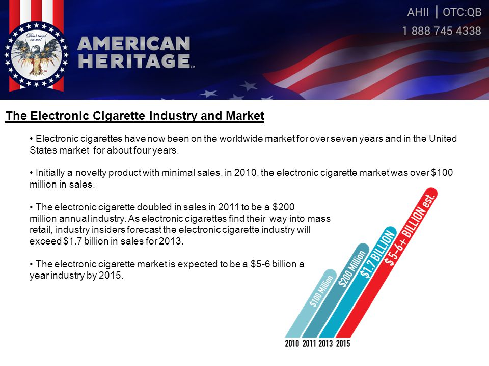 The Electronic Cigarette Industry and Market Market Need: There are approximately 300,000,000 people in the United States, with approximately 28% or 84,000,000 of the population classified as active cigarette smokers.
