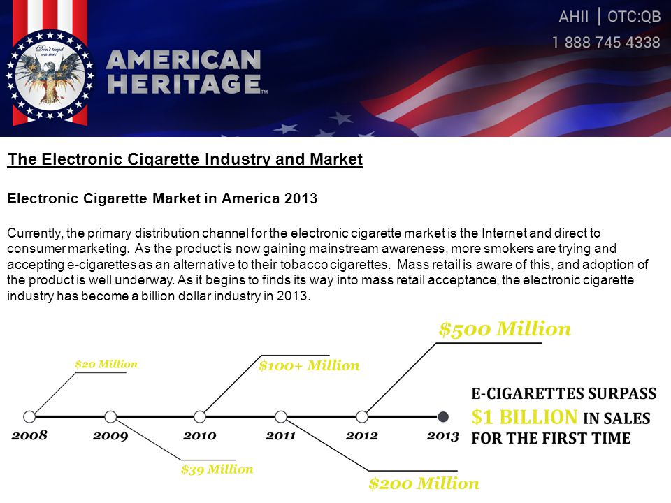 The Electronic Cigarette Industry and Market Electronic Cigarette Market in America 2013 Currently, the primary distribution channel for the electronic cigarette market is the Internet and direct to consumer marketing.