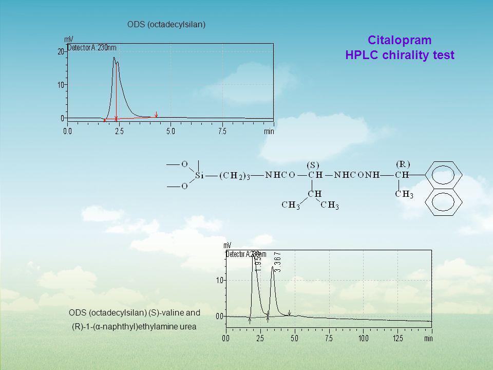 Citalopram HPLC chirality test ODS (octadecylsilan) (S)-valine and (R)-1-(α-naphthyl)ethylamine urea ODS (octadecylsilan)