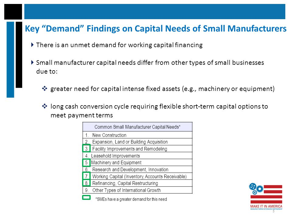 Key Demand Findings on Capital Needs of Small Manufacturers Common Small Manufacturer Capital Needs* 1.New Construction 2.Expansion, Land or Building Acquisition 3.Facility Improvements and Remodeling 4.