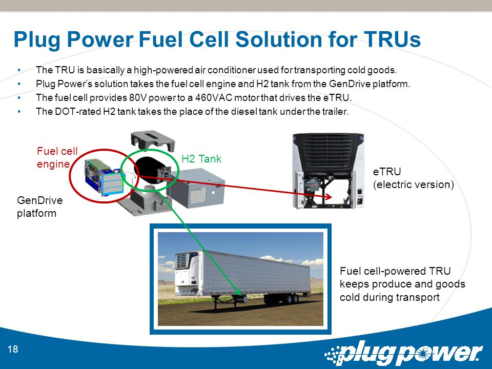 The TRU is basically a high-powered air conditioner used for transporting cold goods.