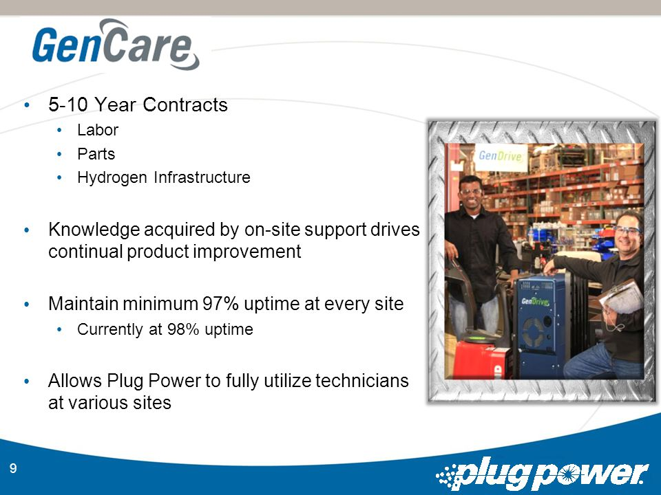 Summary 20 Plug Power is the premier system integrator for PEM fuel cells First Mover Advantage – 90% Market Share for Fuel Cell Powered Forklift Trucks Prestigious Fortune 500 Customer List Walmart Order Validates Business Case Opportunities are abundant for the company in material handling Growth Opportunities – Geographically and Adjacent Markets 20